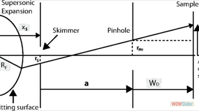 Theoretical model of the helium pinhole microscope